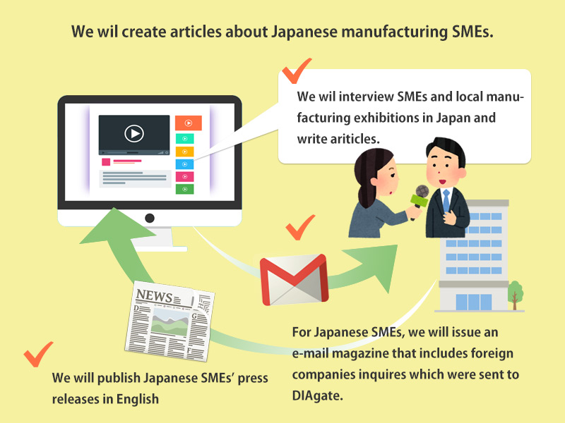 Translate and post Japanese manufacturing SMEs' press releases in English